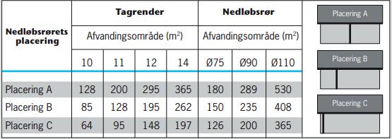 Topnotch Tagrender KI43